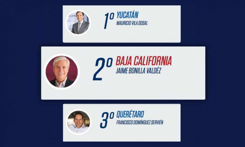 Bonilla, Baja California, encuesta, gobernadores, Jaime Bonilla