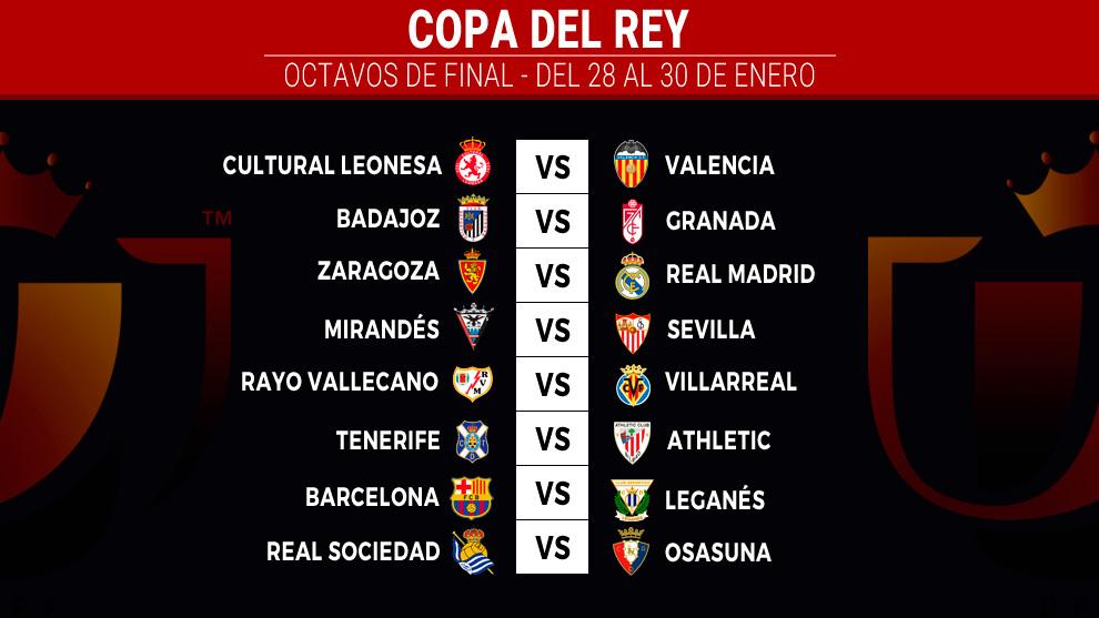 Realizaron Sorteo Para La Copa Del Rey