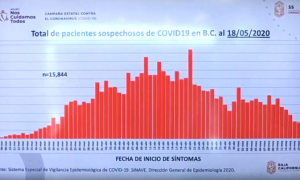 casos sospechosos, Covid-19, Baja California,