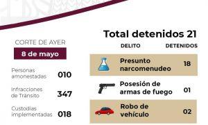 SSPM, Tijuana, Detenciones, corte