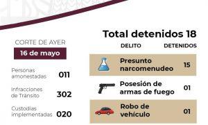 detenciones, sspcm, Tijuana, Ayuntamiento
