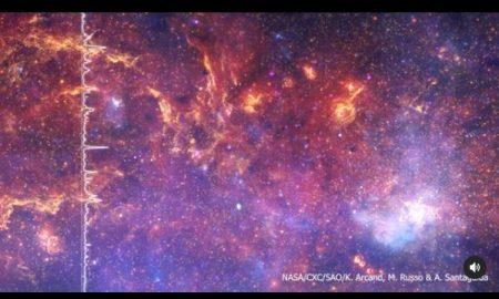 Sonificación, Vía Láctea, imágenes, científicos, especialistas, NASA