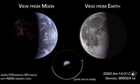 Tierra, Luna, imagen, video, espacio,