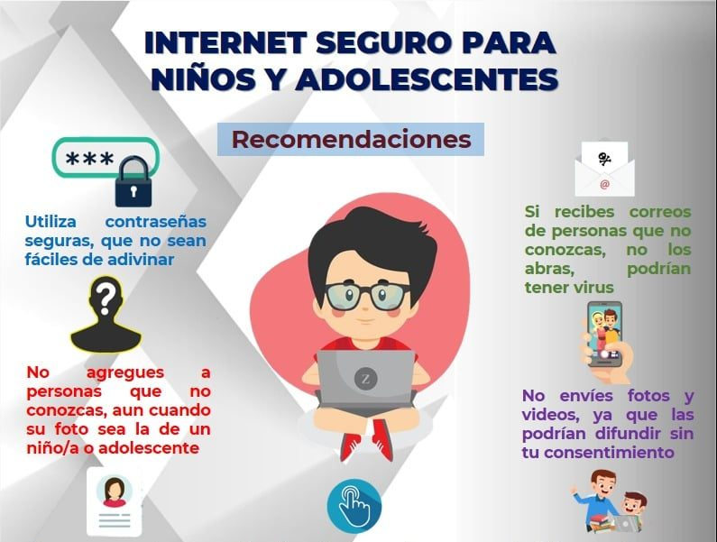 fge, acceso, internet, padres